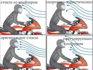 стекло для мотоцикла